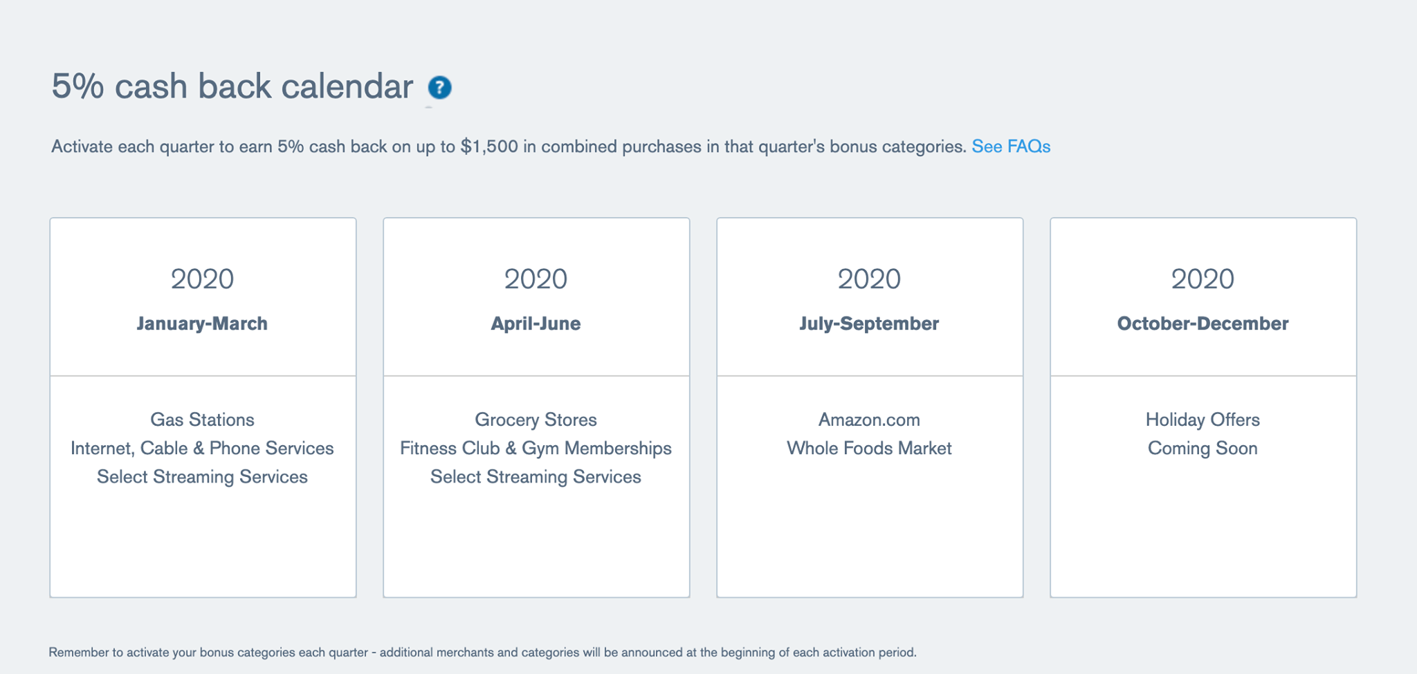 Chase Freedom Calendar 2022.Chase Freedom Q3 2020 Bonus Categories Just Released The Credit Shifu